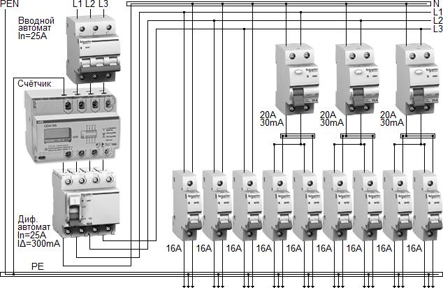 Принципиальная электрическая схема вводного щита